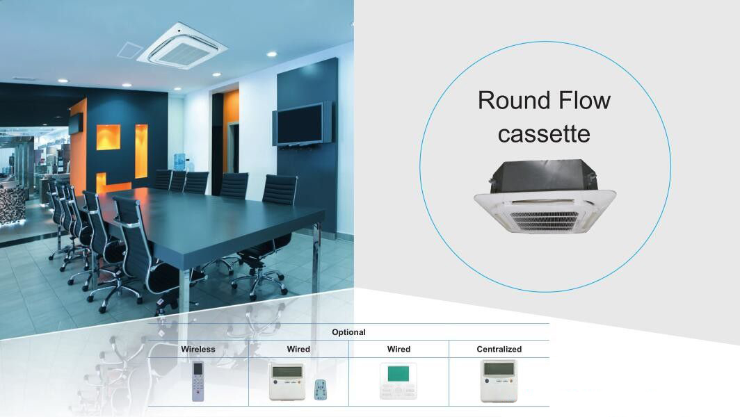 China good quality VRF Unit factory| ceiling cassette type indoor unit | 16KW| 360° round way flow air outlet